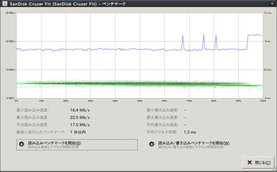 Screenshot-SanDisk Cruzer Fit (SanDisk Cruzer Fit) – ベンチマーク