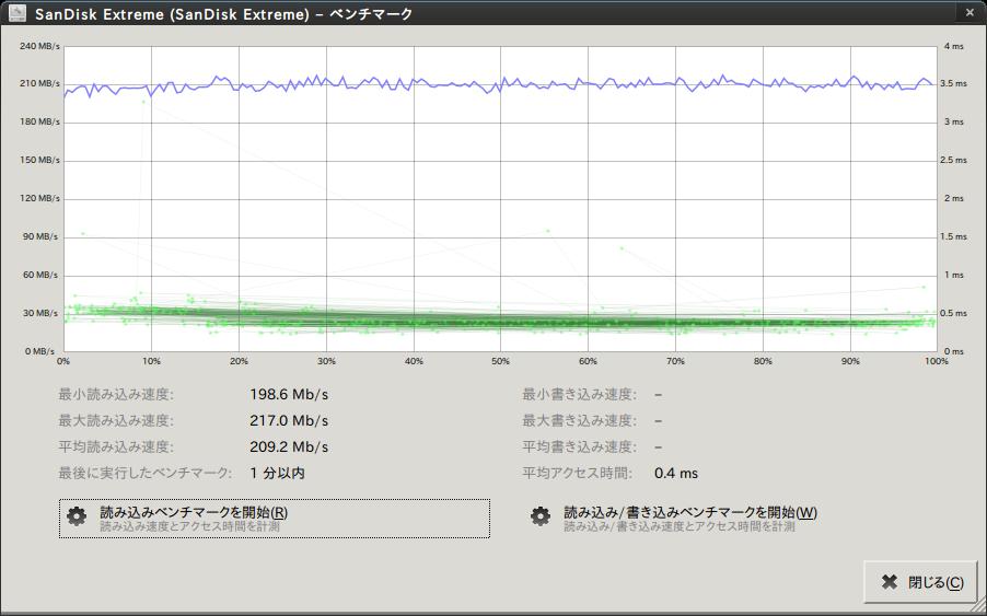 Screenshot-SanDisk Extreme (SanDisk Extreme) – ベンチマーク