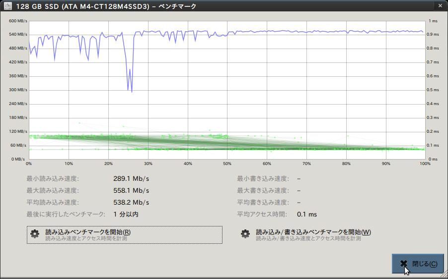 Screenshot-128 GB SSD (ATA M4-CT128M4SSD3) – ベンチマーク