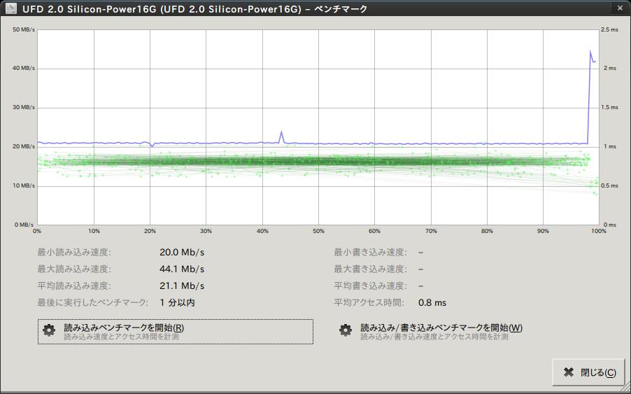 Screenshot-UFD 2.0 Silicon-Power16G (UFD 2.0 Silicon-Power16G) – ベンチマーク