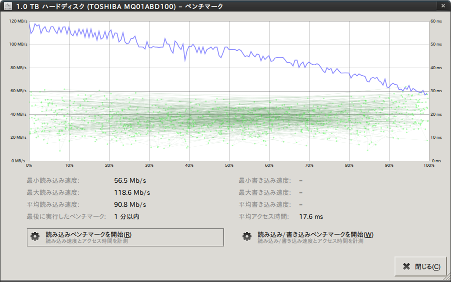 Screenshot-1.0 TB ハードディスク (TOSHIBA MQ01ABD100) – ベンチマーク