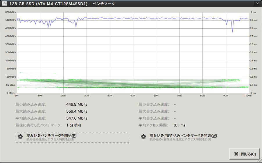 Screenshot-128 GB SSD (ATA M4-CT128M4SSD1) – ベンチマーク