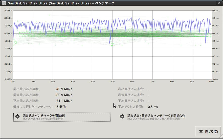 Screenshot-SanDisk SanDisk Ultra (SanDisk SanDisk Ultra) – ベンチマーク